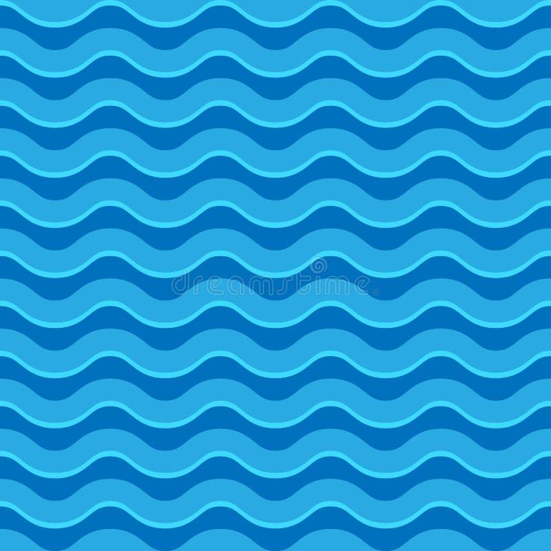 Linee ondulate modello ripetibile senza cuciture in acqua, colori blu illustrazione vettoriale