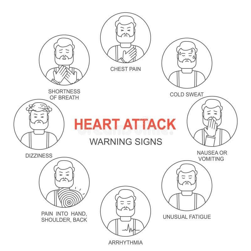 Linha ícones do vetor dos sinais de aviso do cardíaco de ataque do estilo ajustados ilustração do vetor
