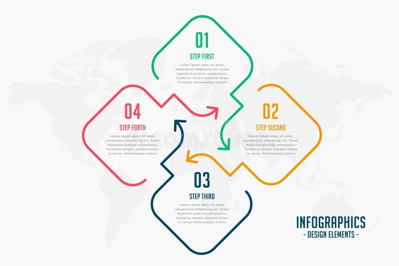 Linha criativa projeto infographic das etapas do estilo quatro ilustração do vetor