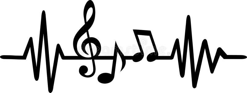 Linha da pulsação do coração da música com notas ilustração royalty free