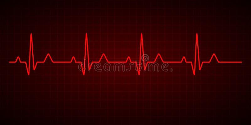 Linha da pulsa??o do cora??o cardiogram electrocardiogram Ilustra??o do vetor ilustração royalty free