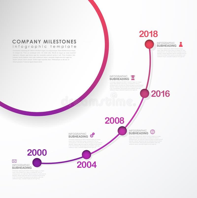 Linha de tempo colorida molde dos marcos miliários de Infographic do vetor ilustração do vetor