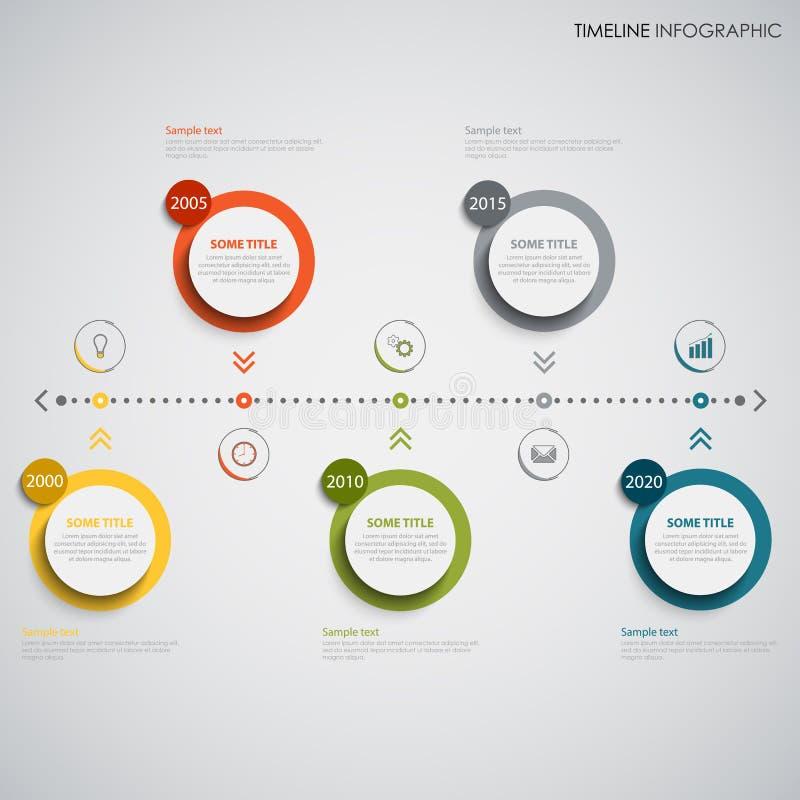 Linha de tempo gráfico da informação com colorido em volta dos indicadores do elemento do projeto ilustração do vetor