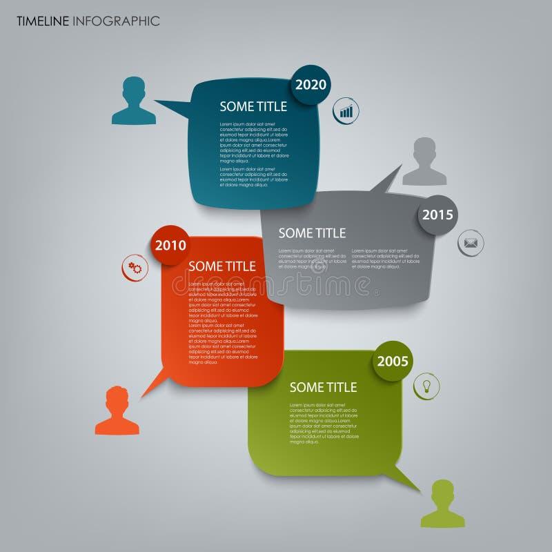 A linha de tempo gráfico da informação com fala colorida do projeto borbulha ilustração stock