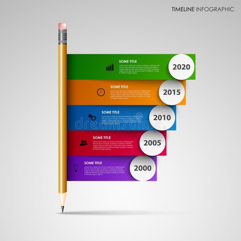 Linha de tempo gráfico da informação com lápis e molde colorido das listras ilustração royalty free