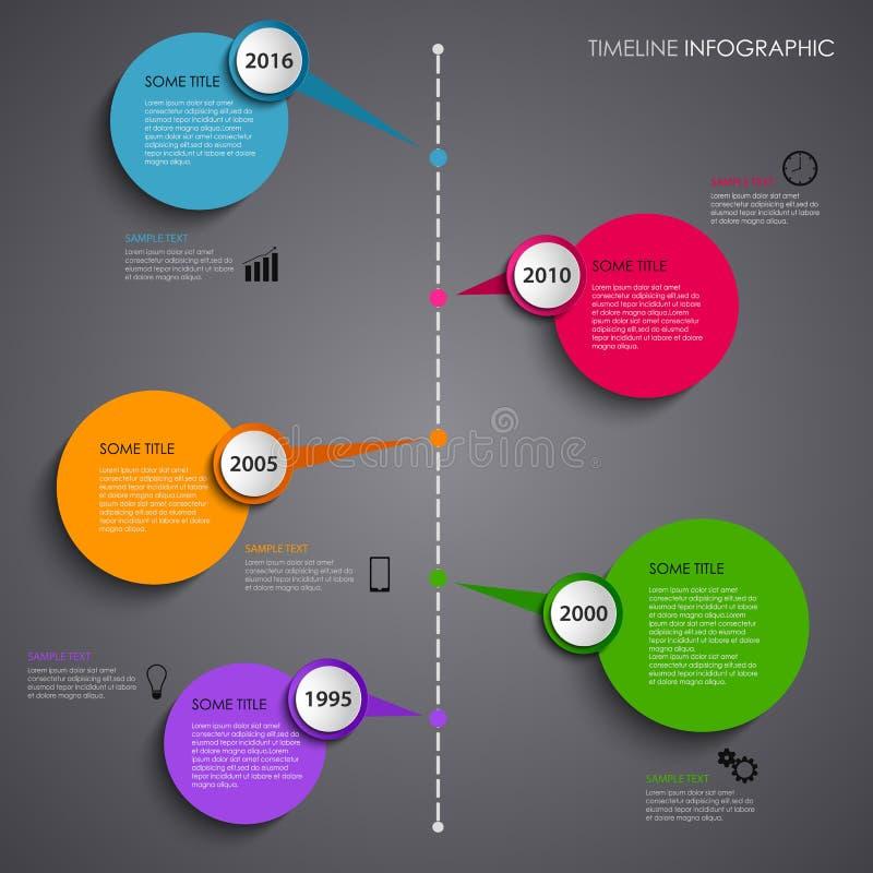 Linha de tempo gráfico da informação com os indicadores circulares coloridos do projeto ilustração do vetor