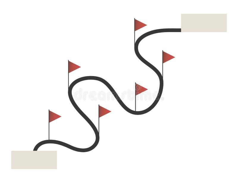A linha estrada da maneira do trajeto curvou a curva identificada por meio das bandeiras triangulares vermelhas começa o objeto d ilustração do vetor