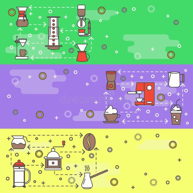 Linha fina grupo do vetor do molde da bandeira da Web da fabricação de cerveja do café da arte ilustração do vetor
