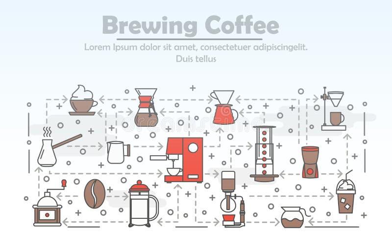 Linha fina molde do vetor da bandeira do cartaz do café da fabricação de cerveja da arte ilustração royalty free