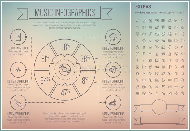 Linha molde da música de Infographic do projeto ilustração do vetor