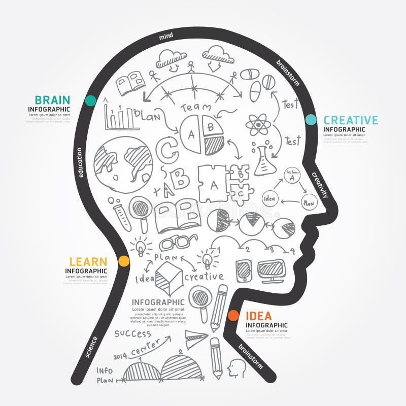 Linha molde do diagrama do projeto da cabeça do vetor de Infographics do estilo