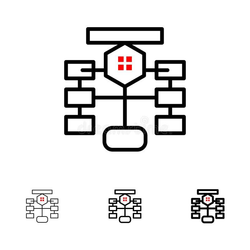 Linha preta corajosa e fina grupo do fluxograma, do fluxo, da carta, dos dados, do banco de dados do ícone ilustração stock