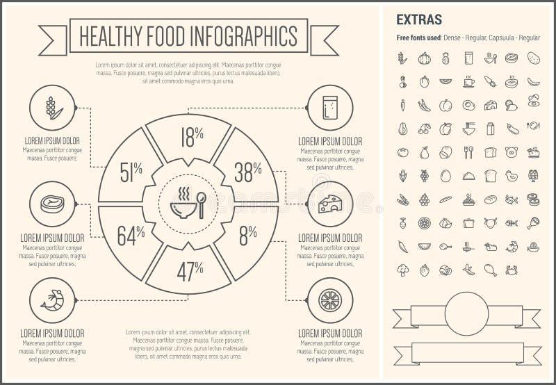 Linha saudável molde do alimento de Infographic do projeto ilustração stock