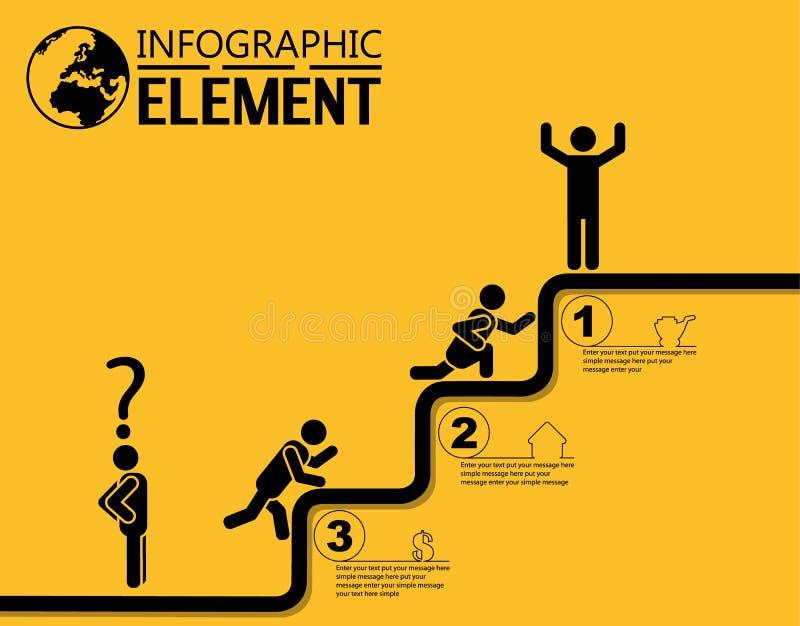 A linha simples molde de Infographic do estilo com etapas parte a escada das opções dos succes ilustração stock