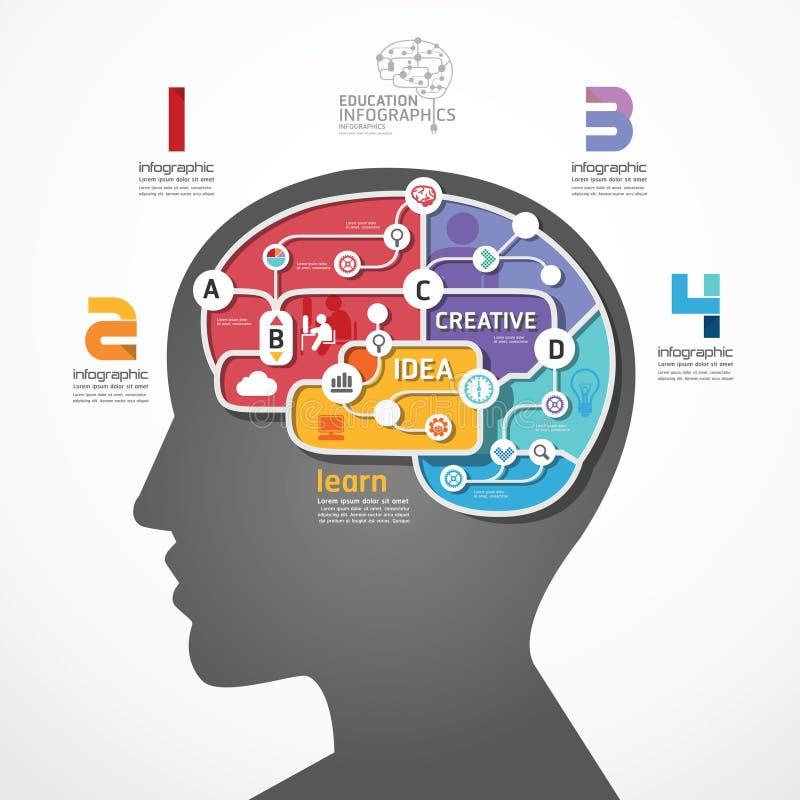 Linha social concep do cérebro do molde de Infographic da relação ilustração stock