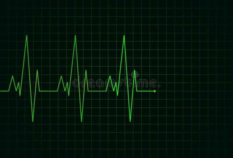 Linha verde do eletrocardiograma ilustração do vetor