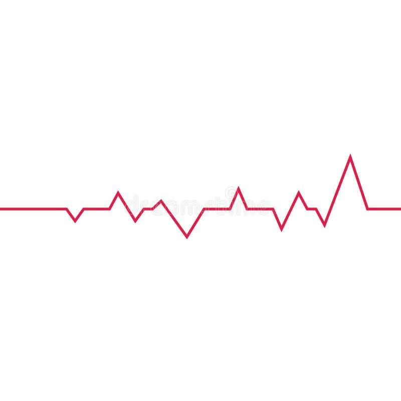 A linha vetor do batimento cardíaco isolou ícones no fundo branco Símbolo médico da cardiologia da pulsação do coração ou gráfico ilustração do vetor
