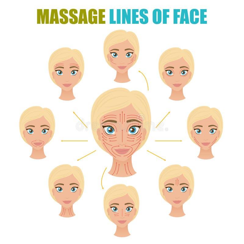 Linhas da massagem de cara ajustadas ilustração stock