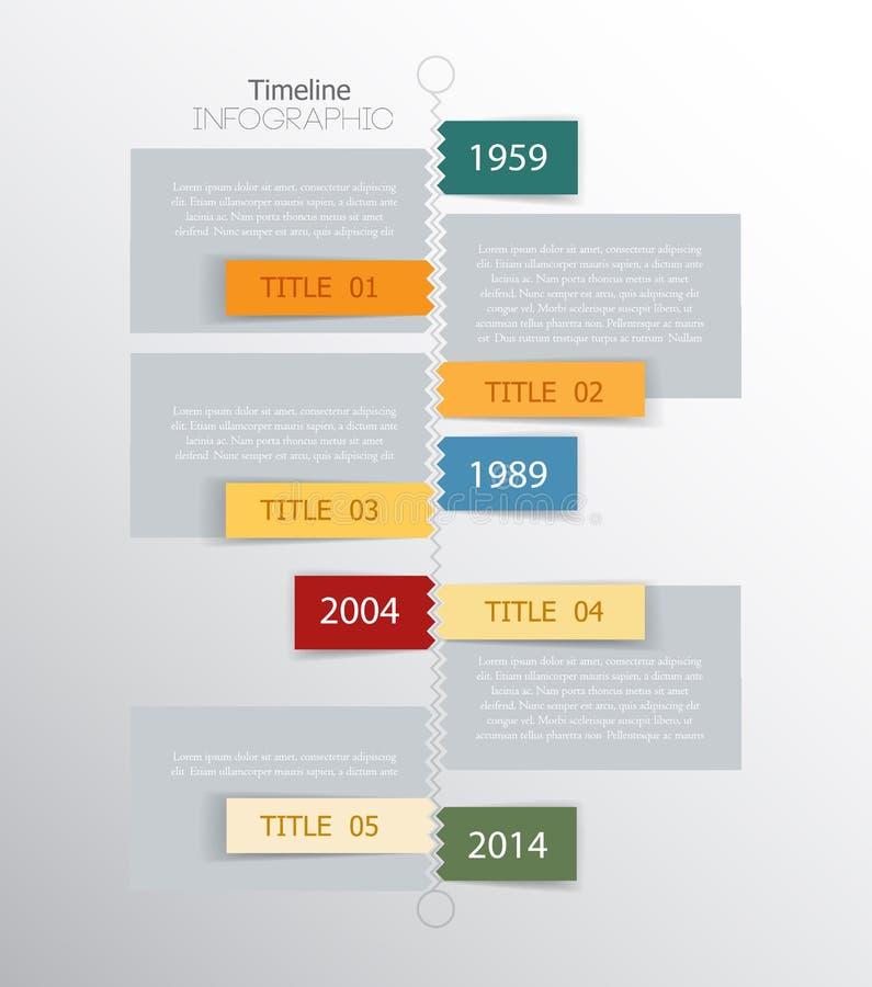 Linia czasu ilustracji