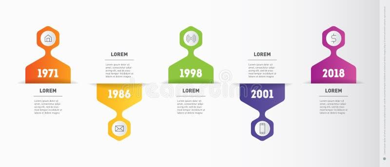 Linia czasu, Biznesowy infographic wliczając 5 optio lub prezentacja royalty ilustracja