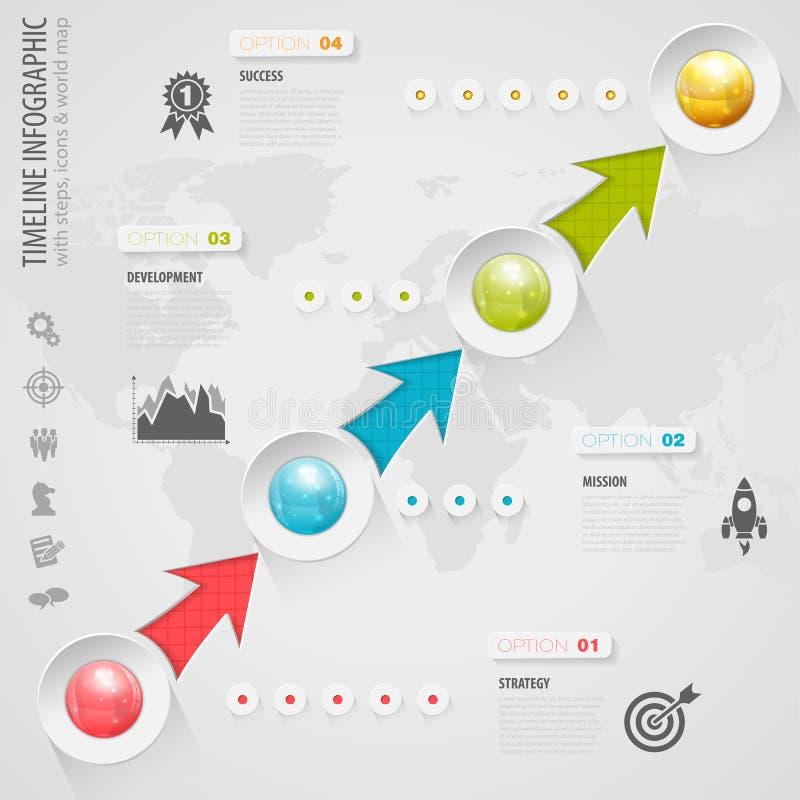Linia czasu Infographic royalty ilustracja