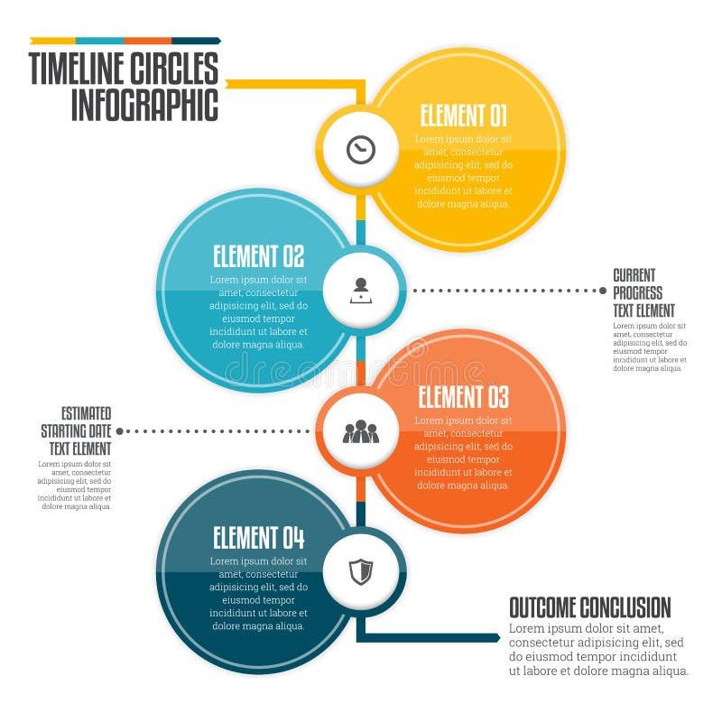 Linia czasu Okrąża Infographic royalty ilustracja