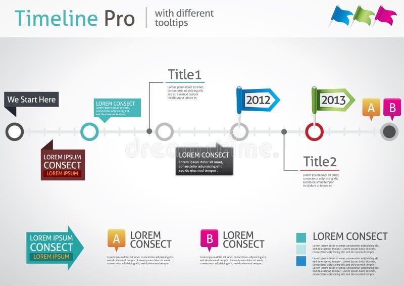 Linia czasu Pro - różni tooltips ilustracja wektor