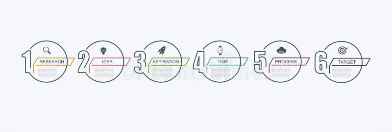 Linia czasu projekta infographic szablon z krok strukturą Biznesowy pojęcie z 6 opcjami składa lub kroki Blokowy diagram, informa ilustracja wektor