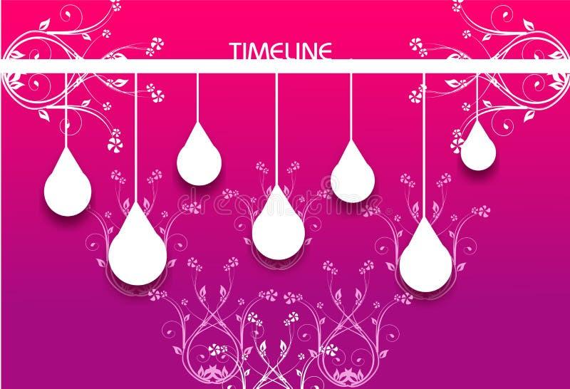 Linia czasu szablon na różowym tle royalty ilustracja
