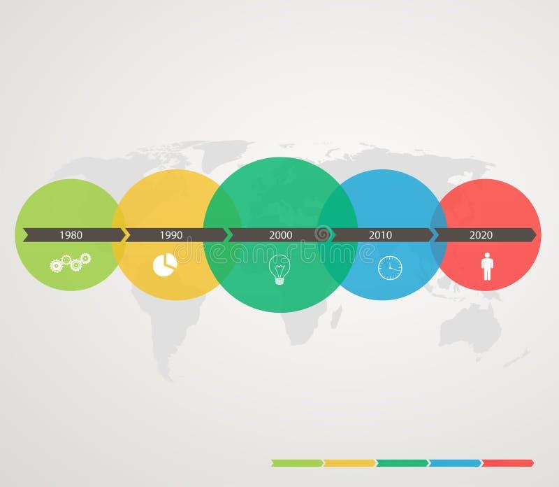 Linia czasu z barwionymi okręgami ilustracja wektor
