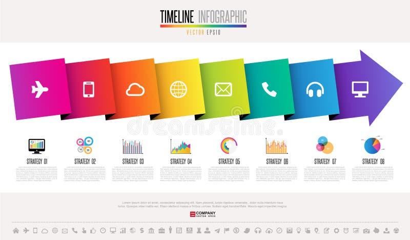 Linii czasu Infographics projekta szablon royalty ilustracja