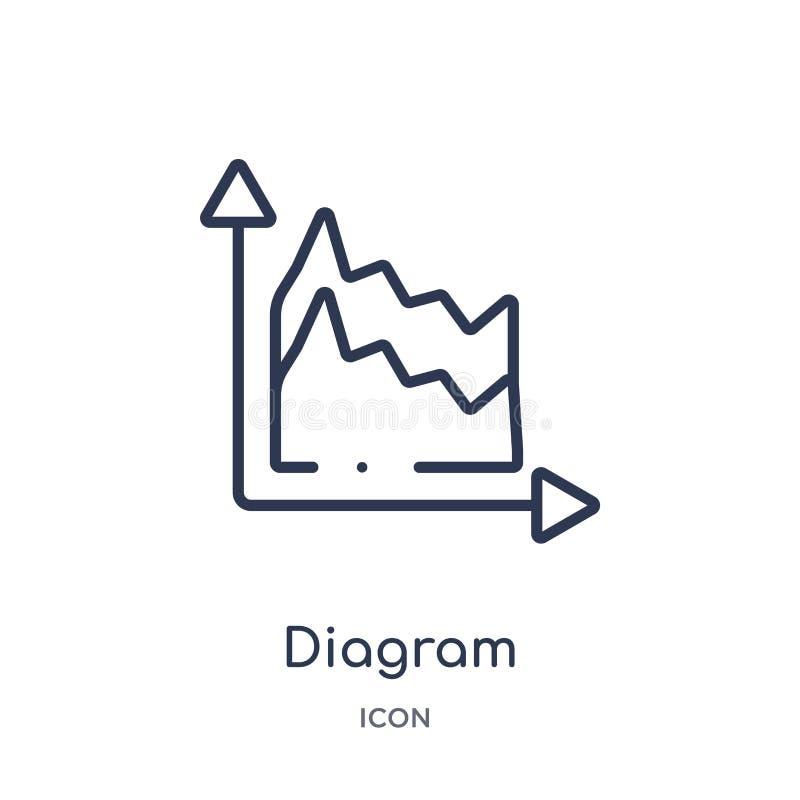 Liniowa diagram ikona od Sztucznej inteligencji konturu kolekcji Cienieje kreskowego diagrama wektor odizolowywającego na białym  royalty ilustracja