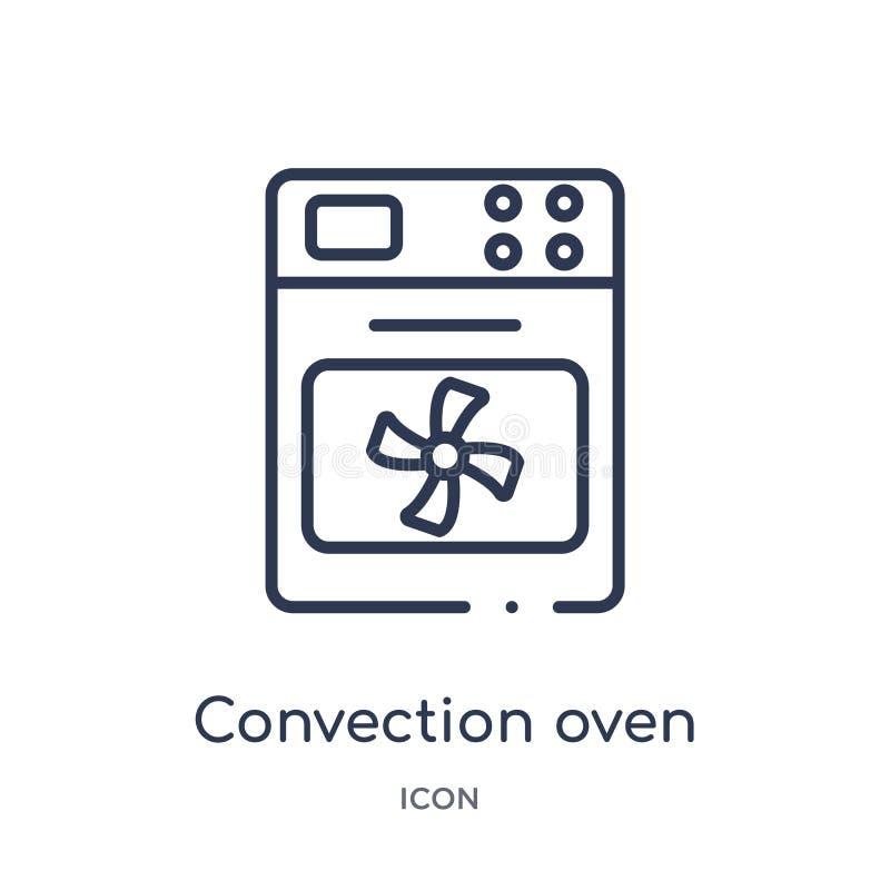 Liniowa konwekcja piekarnika ikona od urządzeń elektronicznych zarysowywa kolekcję Cienieje kreskowego konwekcja piekarnika wekto ilustracja wektor