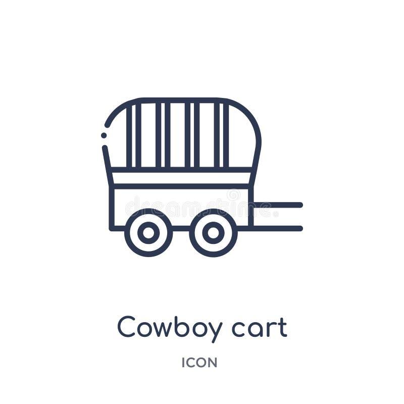 Liniowa kowbojska fury ikona od Pustynnej kontur kolekcji Cienki kreskowy kowbojski fura wektor odizolowywający na białym tle kow royalty ilustracja