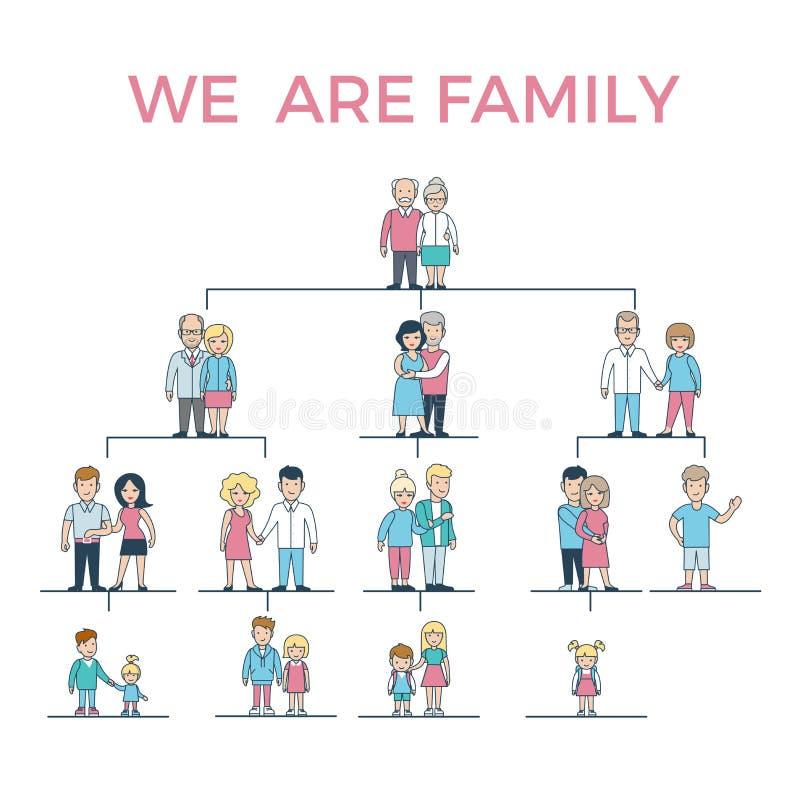 Liniowa Płaska genealogia Jesteśmy Rodzinnymi rodzicami, chil royalty ilustracja