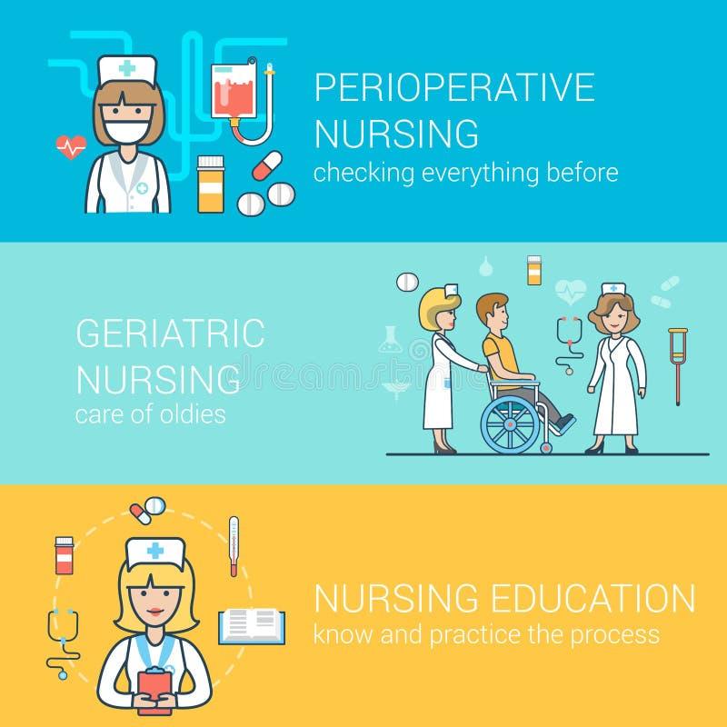 Liniowa Płaska pielęgniarka pacjenta edukacja perioperative royalty ilustracja