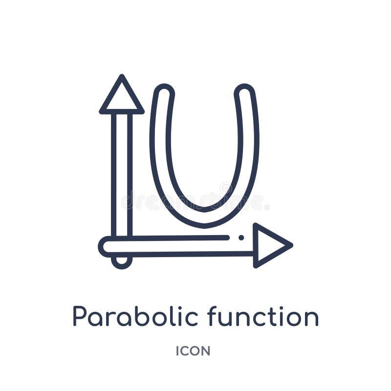 Liniowa przypowieściowa funkcji ikona od edukacja konturu kolekcji Cienieje kreskową przypowieściową funkcji ikonę odizolowywając ilustracji