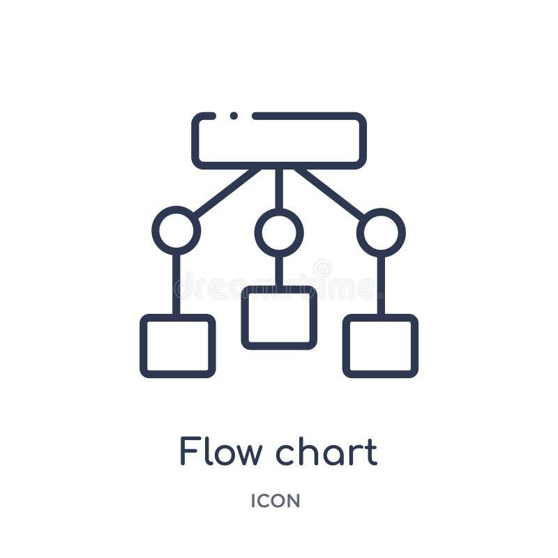 Liniowa spływowej mapy ikona od biznesu i analityka zarysowywamy kolekcję Cienieje kreskowego spływowej mapy wektor odizolowywają ilustracji