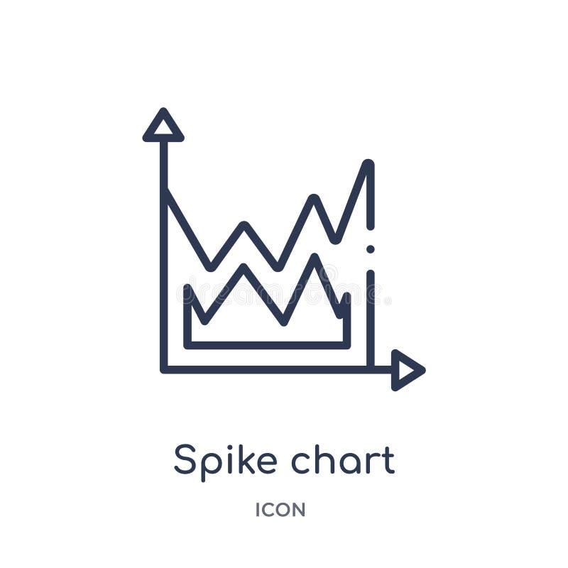 Linjär grov spikdiagramsymbol från affärsöversiktssamling Tunn linje grov spikdiagramsymbol som isoleras på vit bakgrund grov spi vektor illustrationer