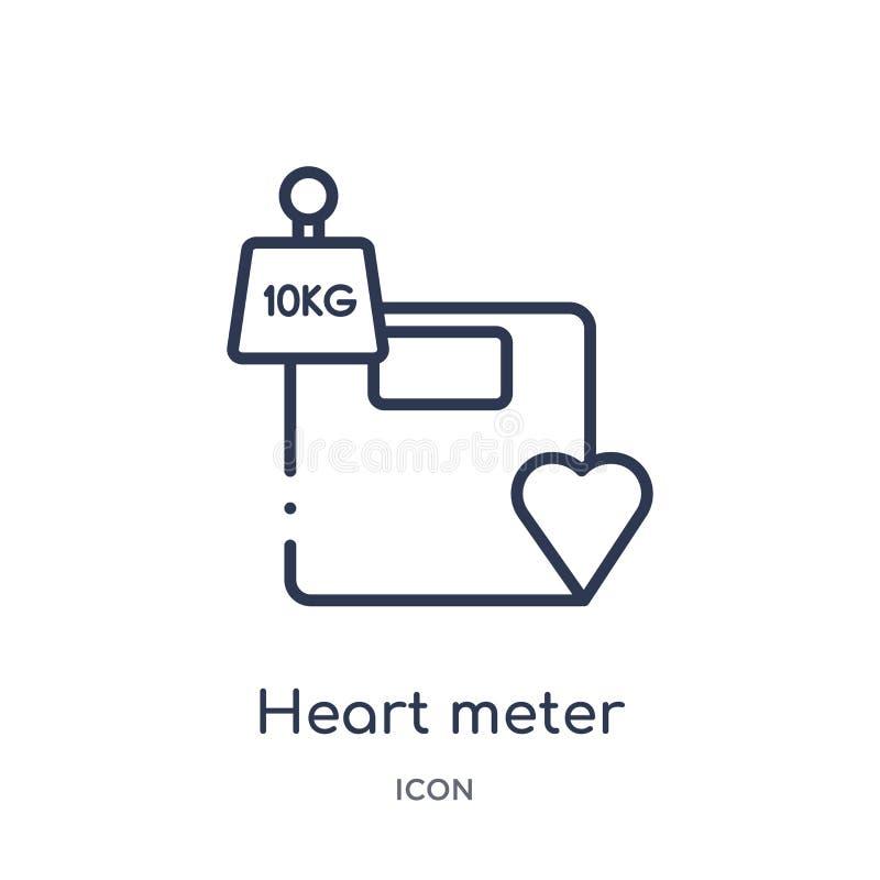 Linjär hjärtametersymbol från mätningsöversiktssamling Tunn linje hjärtametersymbol som isoleras på vit bakgrund hjärtameter stock illustrationer