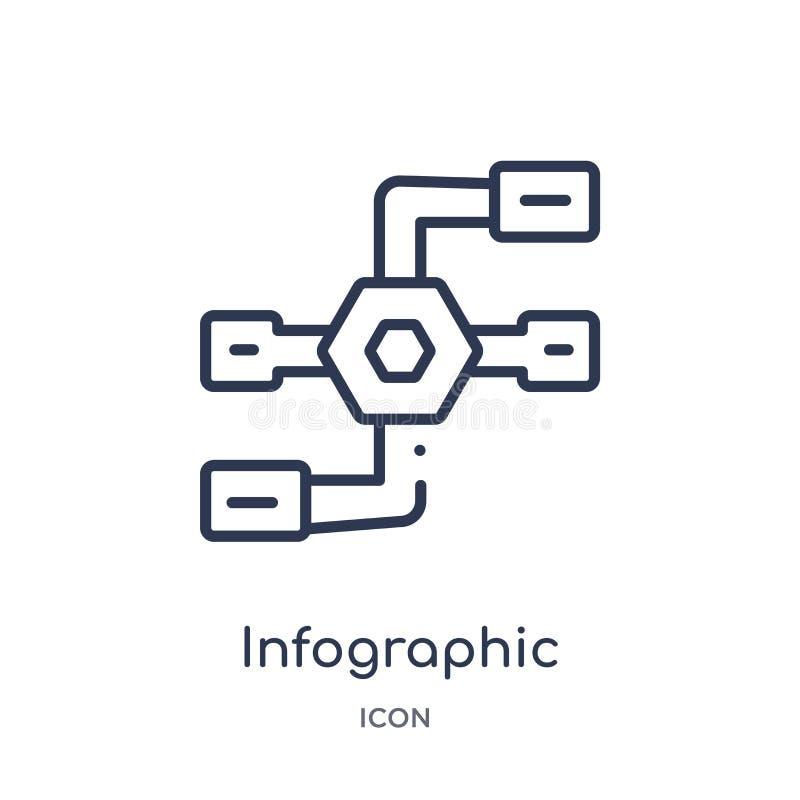 Linjär infographic symbol från Analyticsöversiktssamling Tunn linje infographic vektor som isoleras på vit bakgrund Infographic stock illustrationer