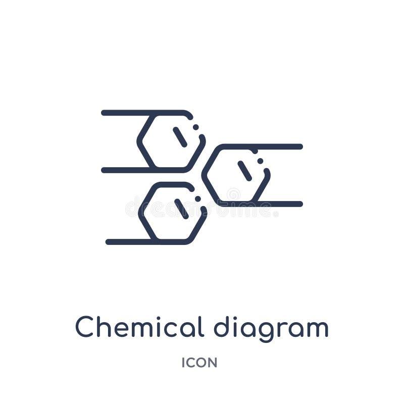 Linjär kemisk diagramsymbol från utbildningsöversiktssamling Tunn linje kemisk diagramsymbol som isoleras på vit bakgrund stock illustrationer