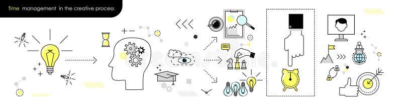 Linjär plan tidledning i den idérika processen Vektorillu stock illustrationer