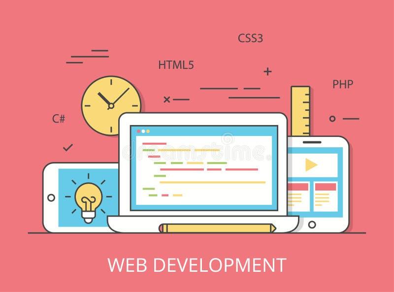 Linjär plan webbplatsutveckling som programmerar vektorn stock illustrationer