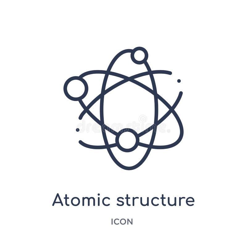 Linjär symbol för atom- struktur från medicinsk översiktssamling Tunn linje symbol för atom- struktur som isoleras på vit bakgrun stock illustrationer
