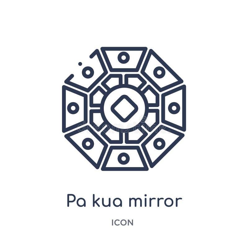 Linjär symbol för PA-kuaspegel från kulturöversiktssamling Tunn linje symbol för PA-kuaspegel som isoleras på vit bakgrund PA-kua stock illustrationer