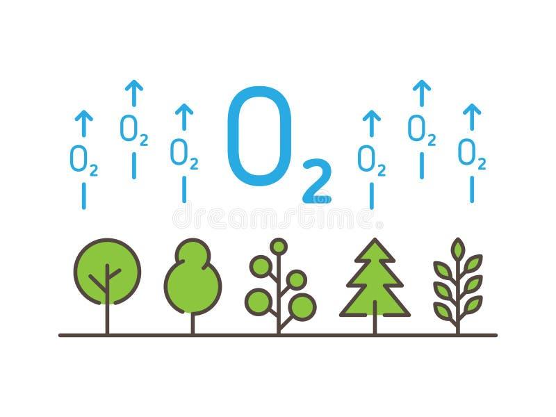 Linjär vektorillustration för syre O2 med träd stock illustrationer