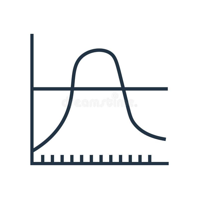 Linje diagramsymbolsvektor som isoleras på vit bakgrund, linje diagramtecken stock illustrationer