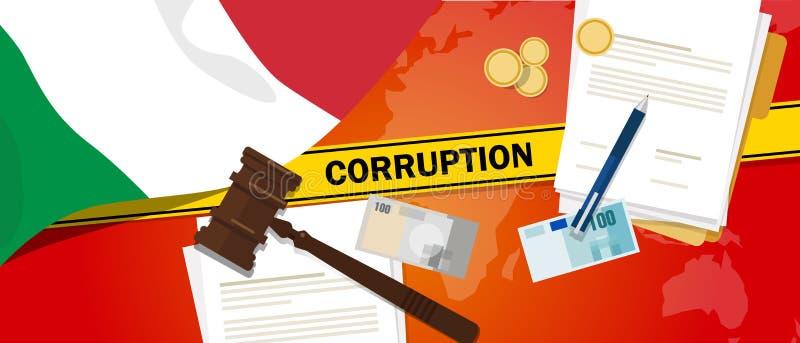 Linje för polisen för avtal för finansiell lag för bestickning för Italien korruptionpengar för en fallskandalregeringstjänsteman royaltyfri illustrationer