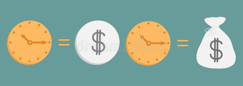 Linje för symbol för klocka- och dollarmyntpåse fastställd Time ?r pengar Plan design background card congratulation invitation i stock illustrationer
